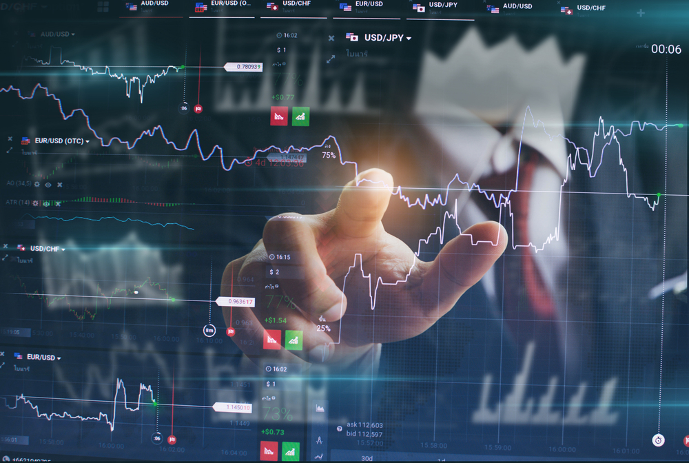 Developing A Well-Balanced Trading System Like a Pro Trader